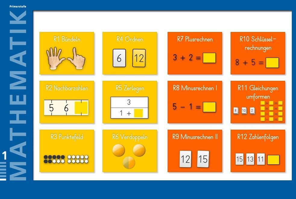 Mathematik 1 Primarstufe